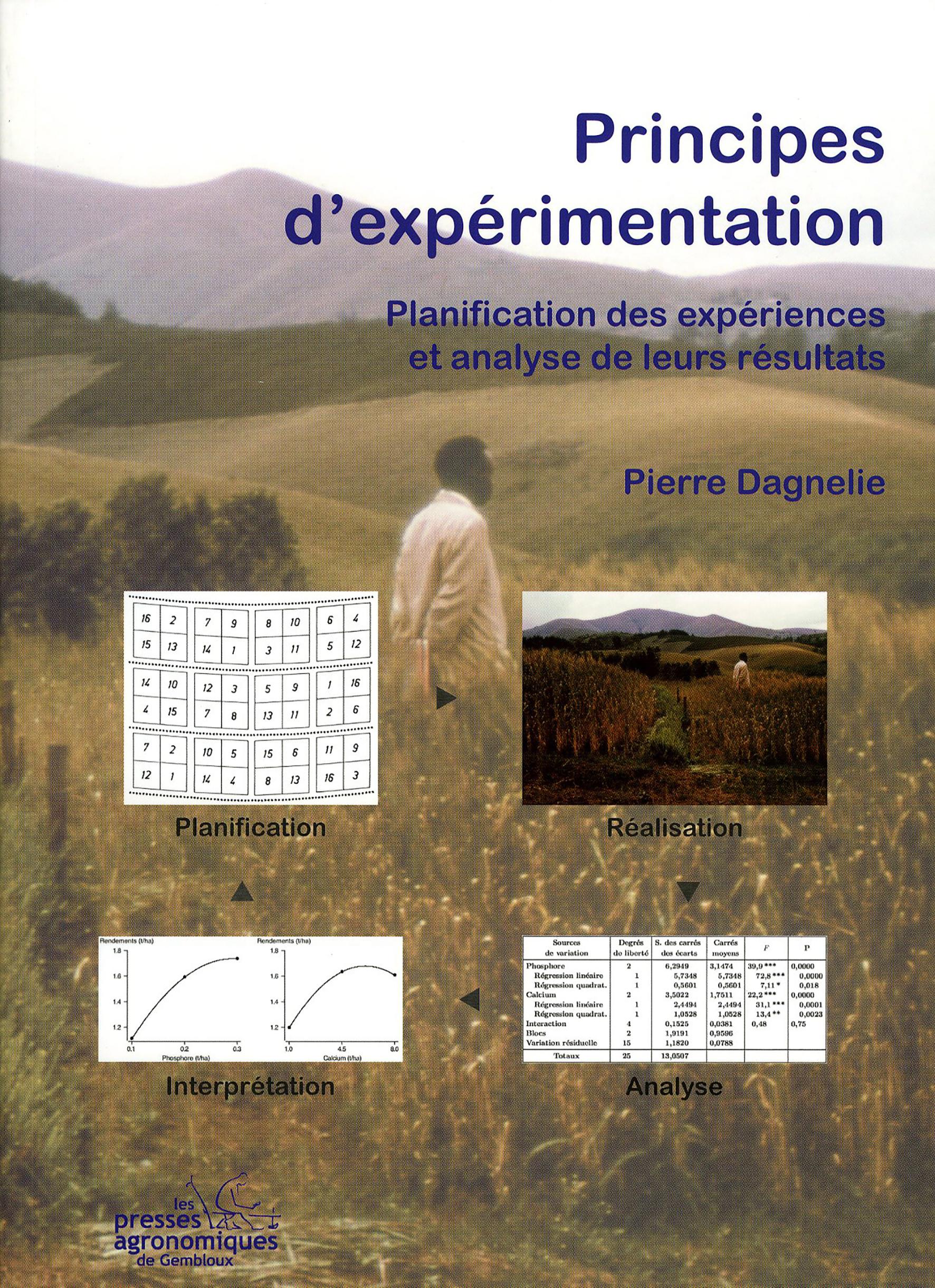 PRINCIPES D'EXPERIMENTATION : PLANIFICATION DES EXPERIENCES ET ANALYSE DE LEURS RESULTATS (2. ED.)