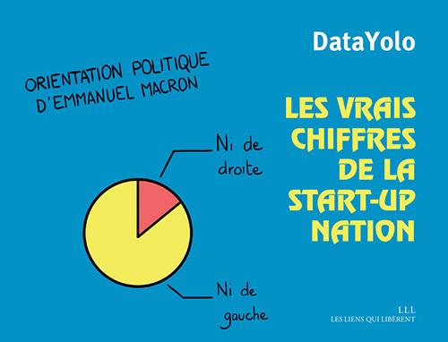 LES VRAIS CHIFFRES DE LA START-UP NATION